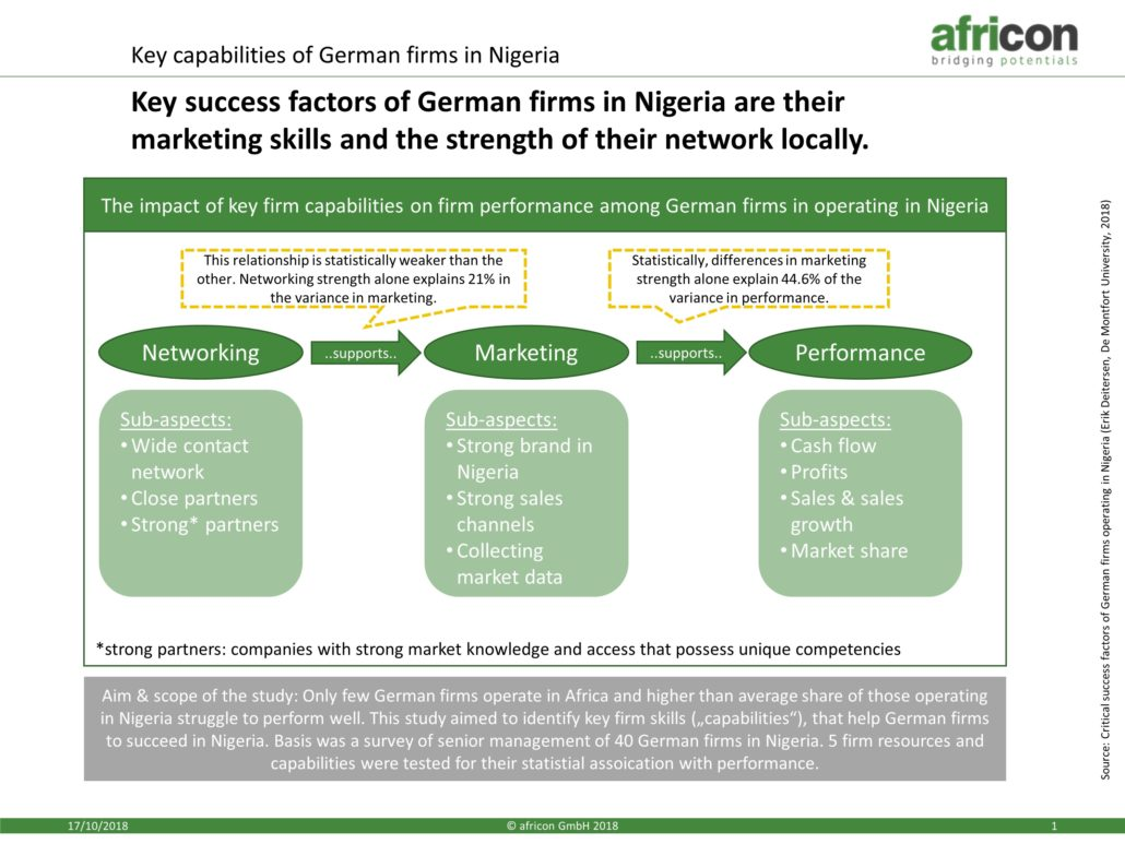 Key capabilities of German firms in Nigeria